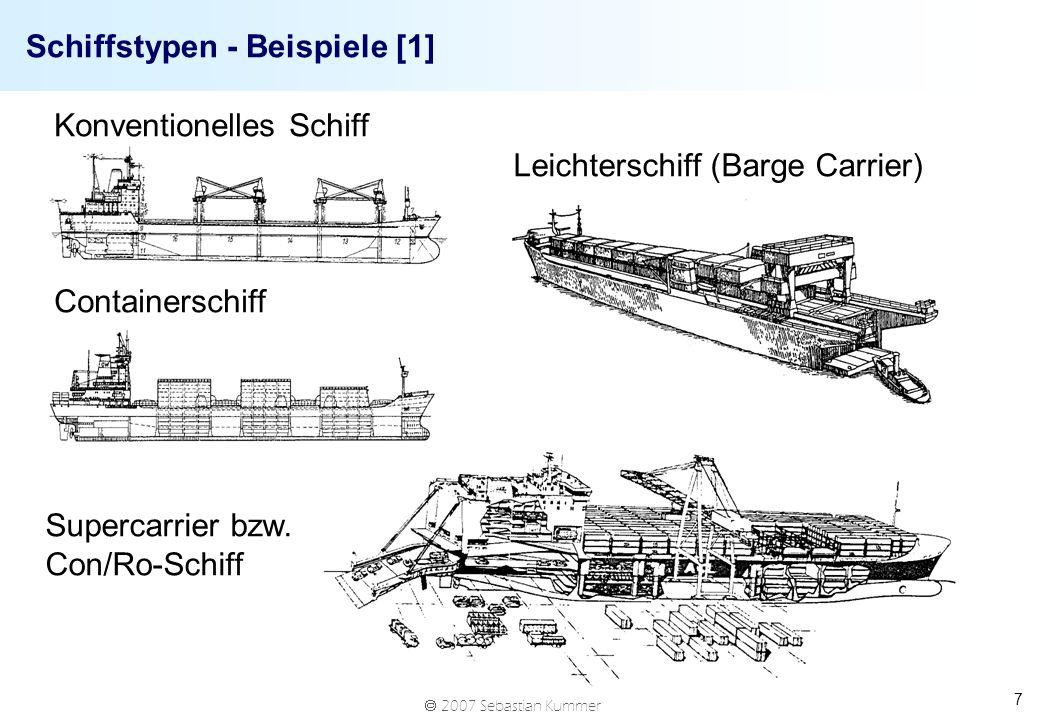Schiffstypen - Beispiele [1]